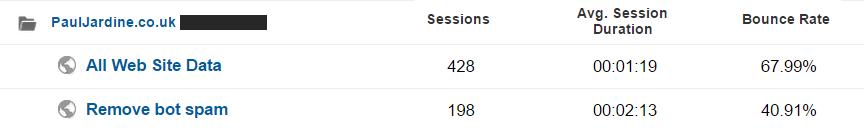 Google Analytics filter comparison